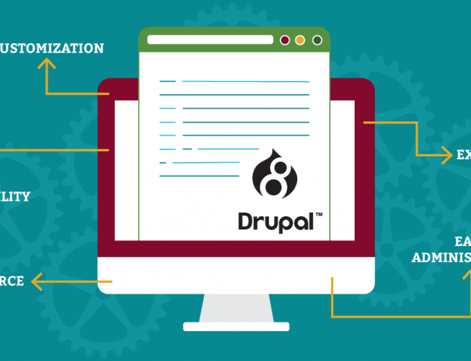 Why we like Drupal