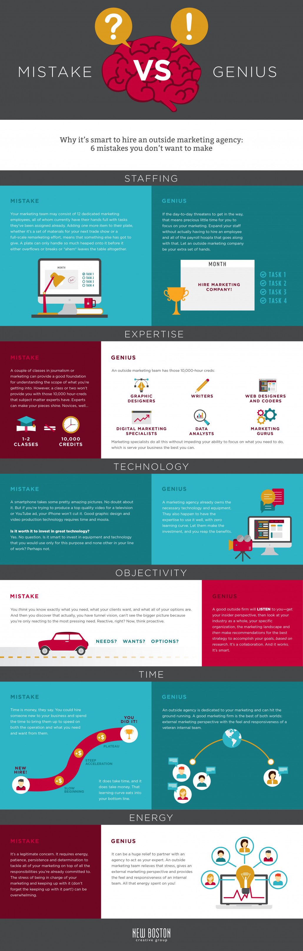 Hire Outside Marketing Infographic