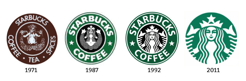 Memorable logo Starbuck's