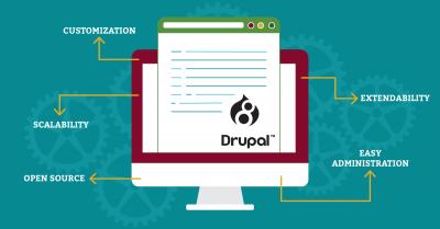 Why we like Drupal