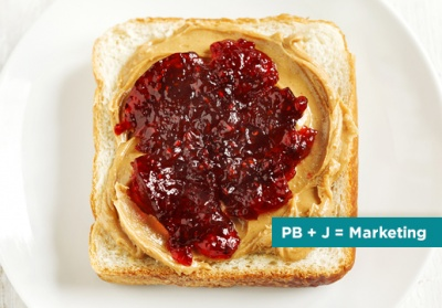 Marketing Plan PBJ strategy